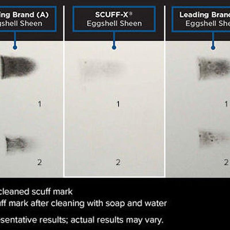 Ultra Spec SCUFF-X en almacén de pinturas en ciudad lineal.