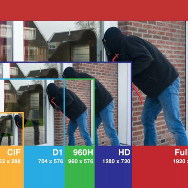 HD Cameras: Products and services de Systeline Telecomunications