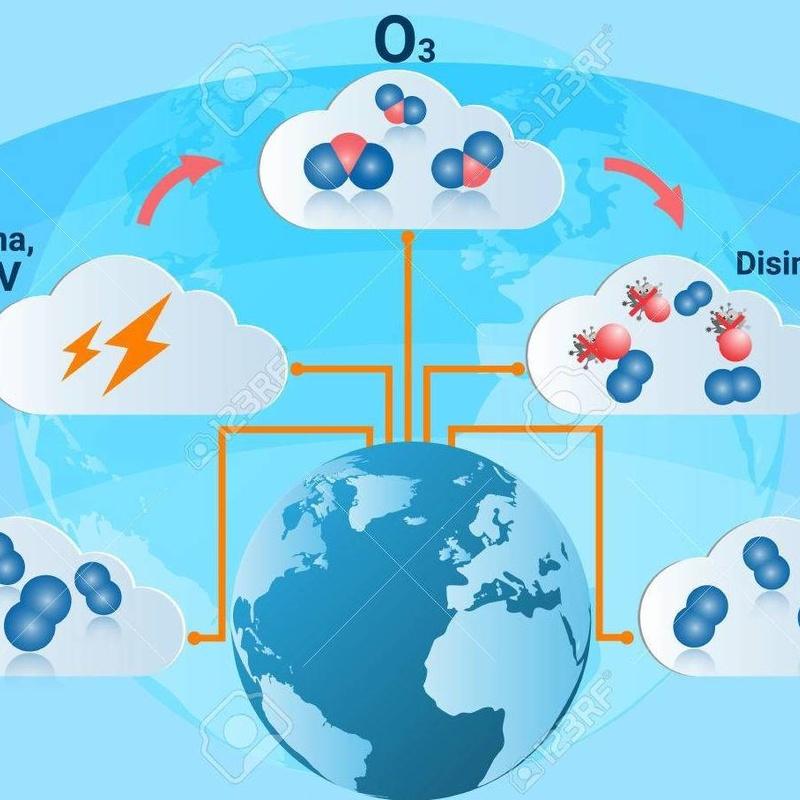 Desinfección Ozono