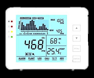 Distribución de  Medidor de CO2, temperatura y humedad