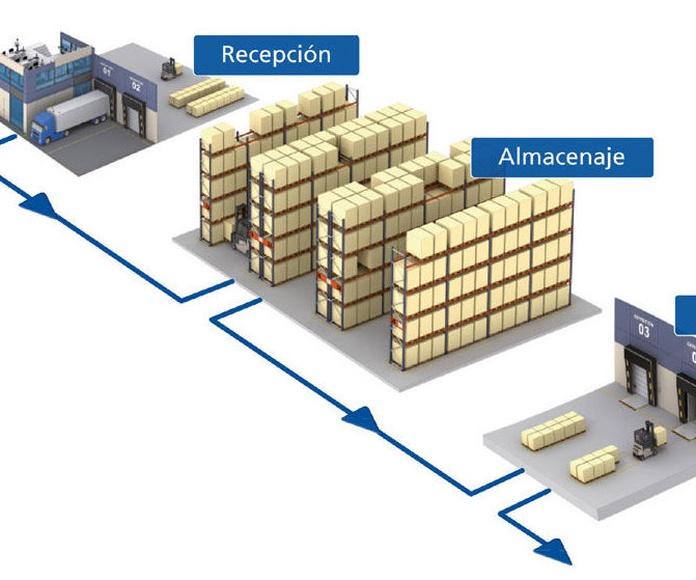 Organización y gestión de almacenes (COML0309): CURSOS DESEMPLEADOS de Asfing  Soluciones Empresariales