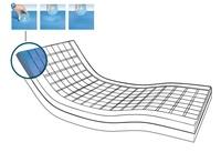Colchón viscoelástico Combiflex