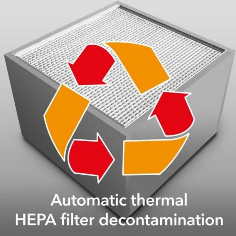 Filtros HEPA: Servicios de GLOBALAIR