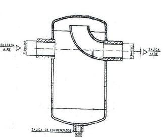 Depósitos de aire comprimido: Productos y servicios de Calderas Munguia, S.L.