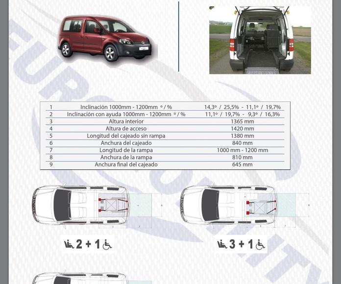 Rebaje de piso Volkswagen Caddy cajeado adaptación de vehículos Oviedo