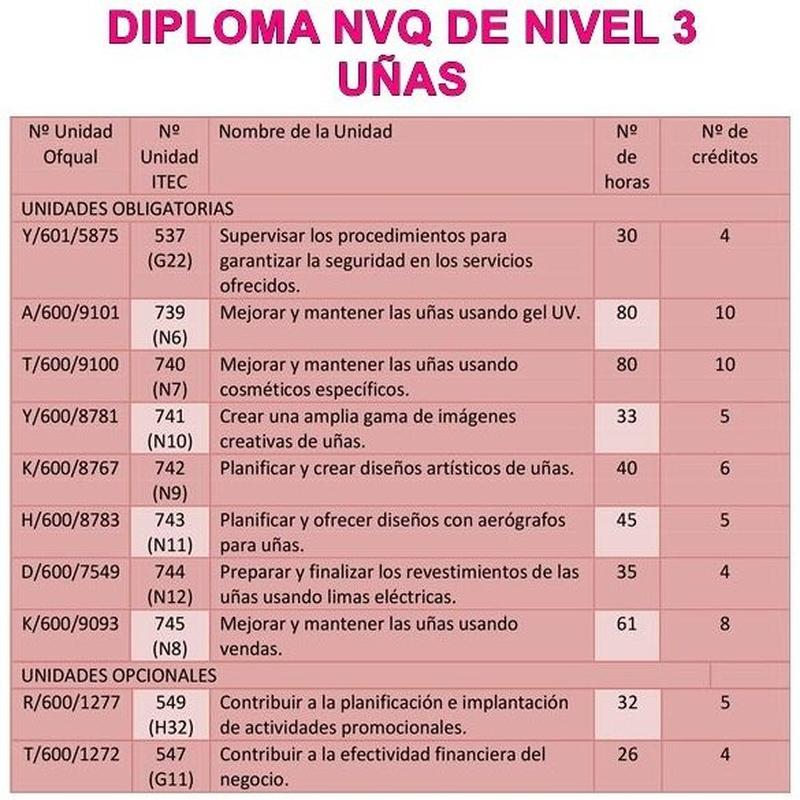 Nivel 2-3 NVQ en UÑAS : Cursos peluquería y estética de Centro de formación Virgen de los Llanos- Moliné