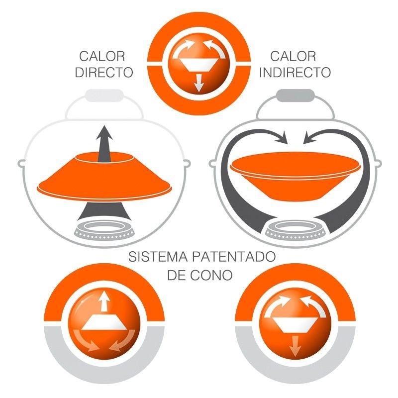 Barbacora gas Chelsea 480 LH: Productos y servicios de Mk Toldos