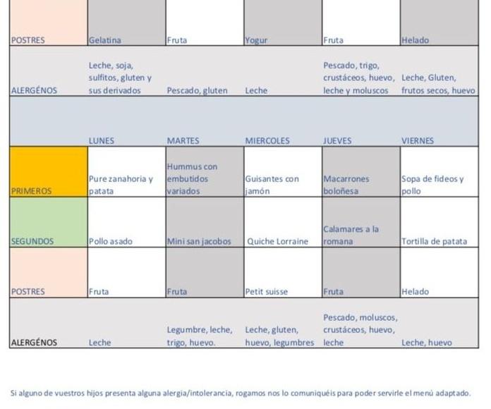 CAMPAMENTO URBANO DE VERANO 2018: NUESTROS SERVICIOS de AL TROTE ZONA INFANTIL, S.L.