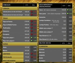 Lonja de Albacete 25.07.19 Cereales y Almendra