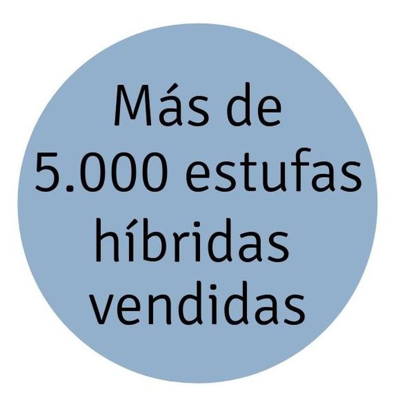 ADURO H1: Catálogo de Chimeneas Ferrol
