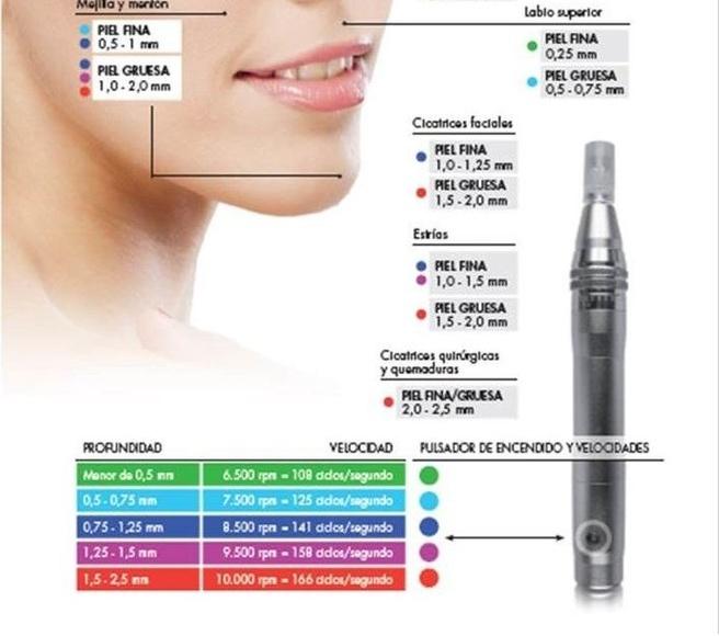 Ácido Hialurónico, Nanopore, Mesoterapia: Tratamientos de Clínica Dental Neardental