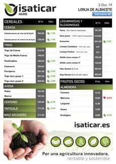 Lonja de Albacete 03.10.19 Cereales y Almendra