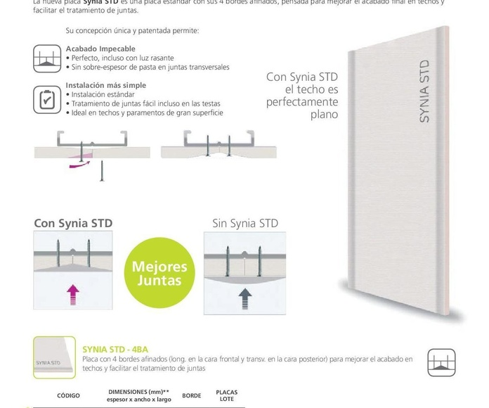 Placa Synia STD 4BA: Materiales - Distribuciones de AISLAMIENTOS LORSAN