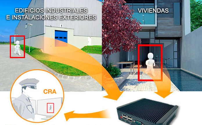 Analisis de Video Inteligente :  Productos VeoVeo Technology de VeoVeo Technology SL