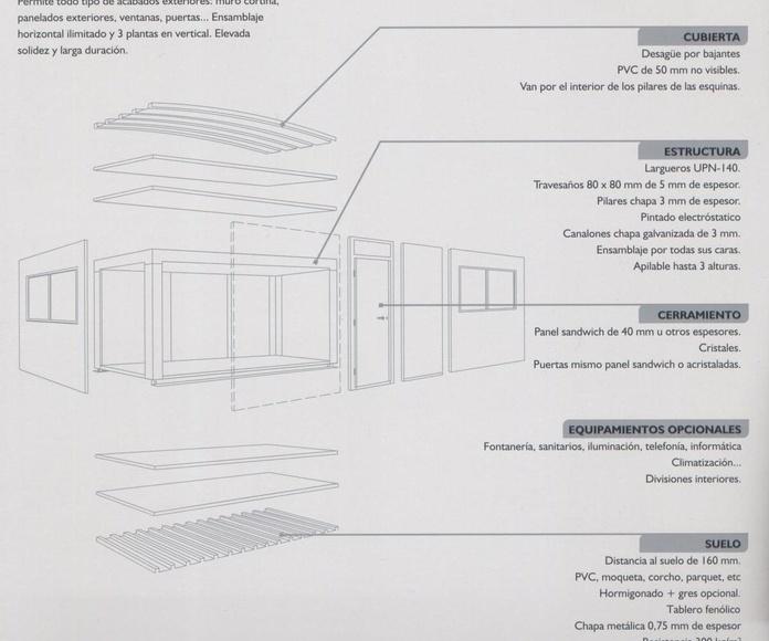 Módulos de alquiler y naves prefabricadas: Andamios  de Rent Andamios y Casetas.