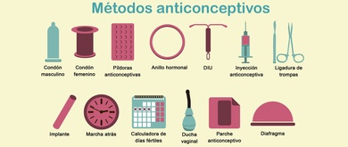 ¿Cuáles son los diferentes tipos de anticonceptivos?