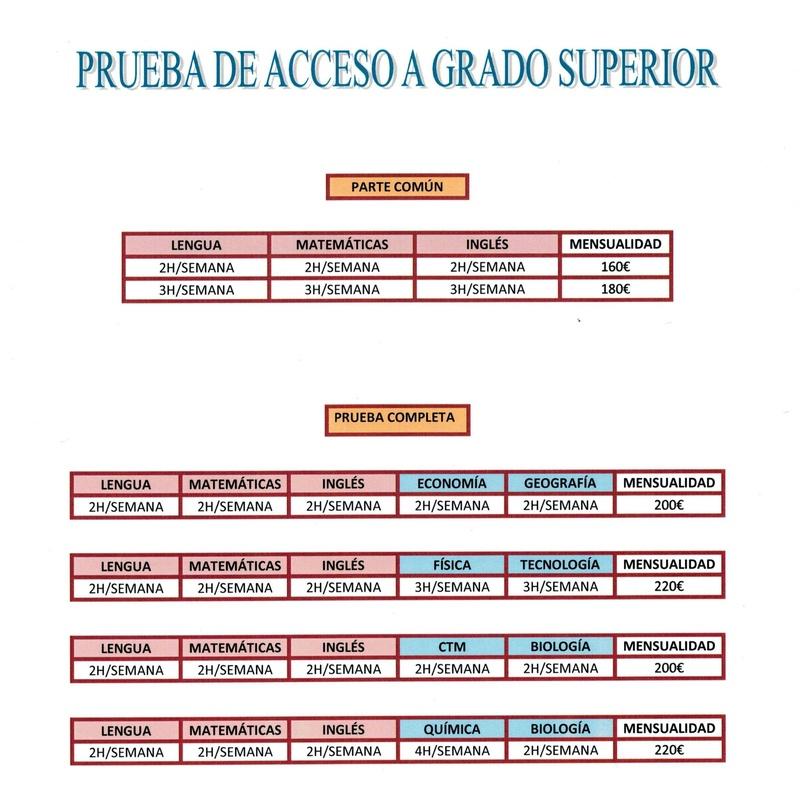 PRUEBA DE ACCESO A GRADO SUPERIOR