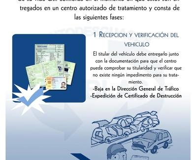 V.F.U.(Tratamiento de vehículos al final de su vida útil)
