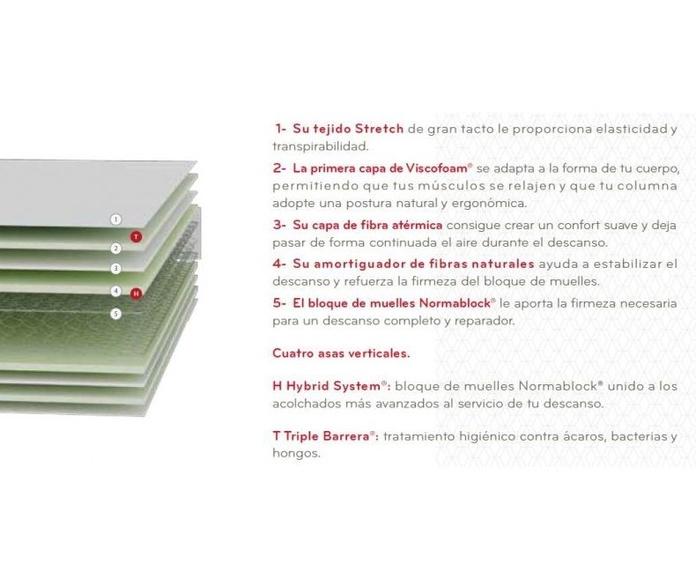 EV Colchonerías: oferta 2x1 colchones juveniles Pikolin
