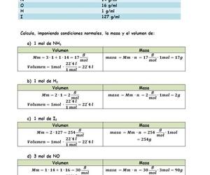 Ejercicio de Química - Volumen y Masa molar.