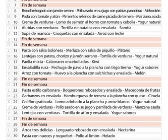 Menú fin de semana: Amplia carta de Restaurante El Cobijo