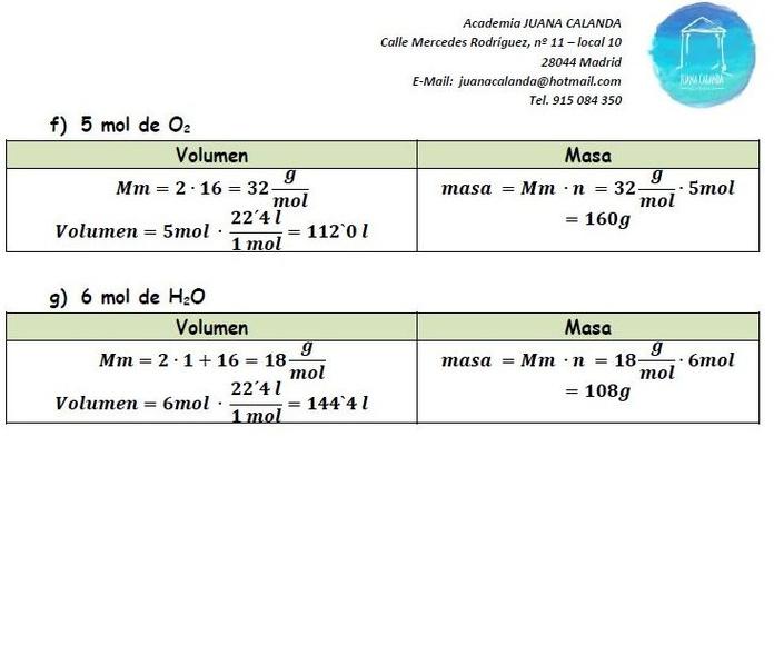 Academia de Idiomas en Carabanchel - Solución (2)