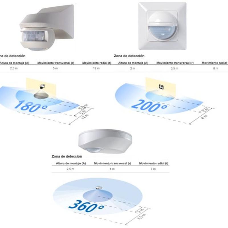 Detectores de presencia: Servicios de Jsp Electrotecnia, S.L.