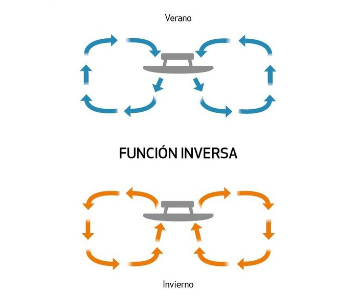 Plafón + ventilador: Productos de Centro Led Almería