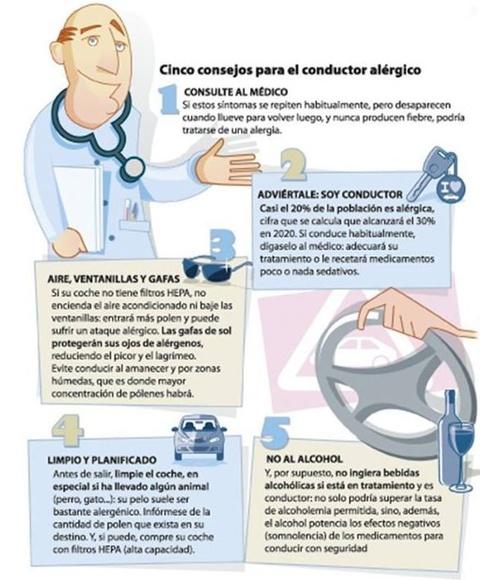 Consejos para el conductor alérgico