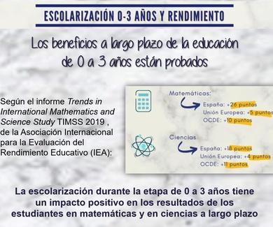 Beneficios de la escolarización en 0-3