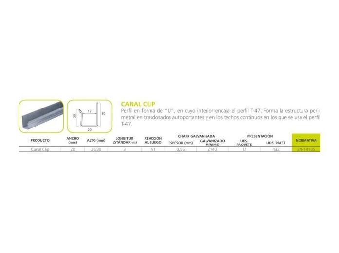 Canal Clip: Materiales - Distribuciones de AISLAMIENTOS LORSAN