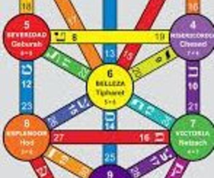 Cábala Bilbao