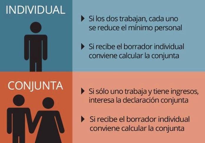 Declaración de la renta en Gavá