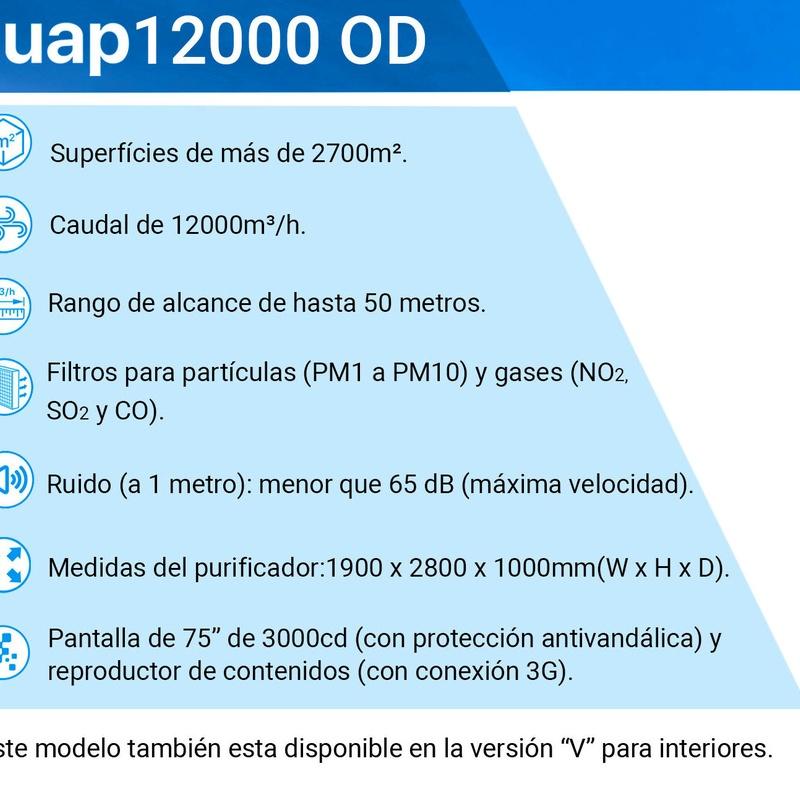 UAP 12000:  de Globalair