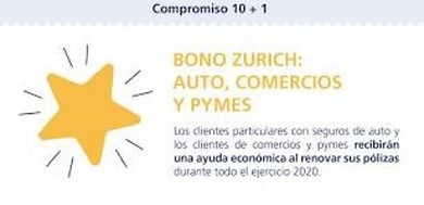 Zurich empieza a abonar ayudas a sus clientes para afrontar el Covid-19 / Jose Antonio Martin Grande