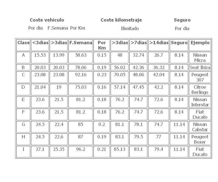 Tarifas: Productos y servicios de Autos F. Medina