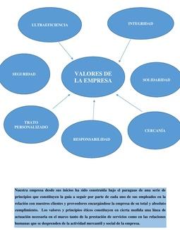 VALORES Y PRINCIPIOS INHERENTES A LA EMPRESA Y SUS EMPLEADOS