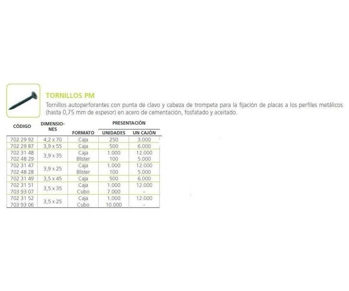 Tornillo PM: Materiales - Distribuciones de AISLAMIENTOS LORSAN
