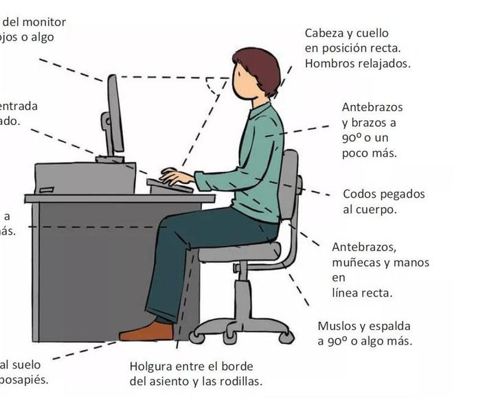 como sentarse correctamente en silla de oficina