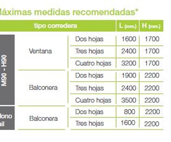 Corredera Technal Easy Slide: Productos de Catal Pur
