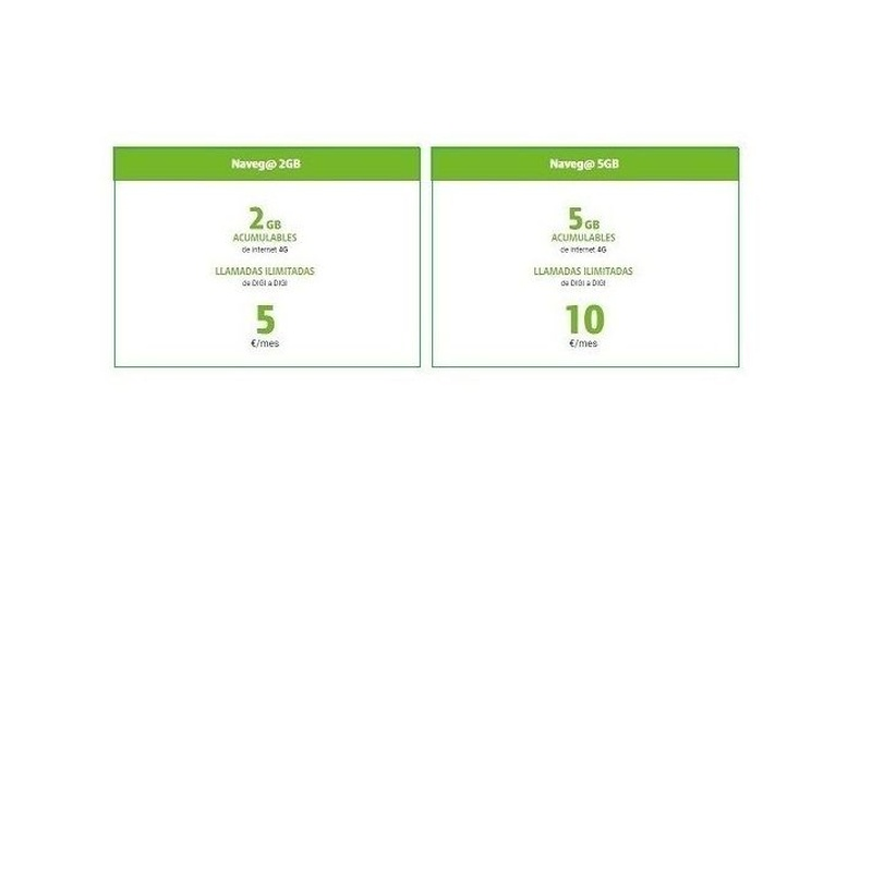 Tarifas móvil - DIGI NAVEG: Servicios de Informática Valdespartera