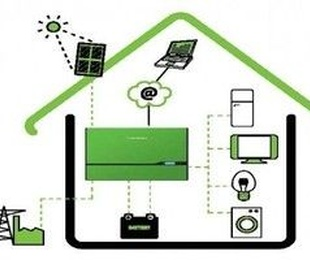 Solar autoconsumo