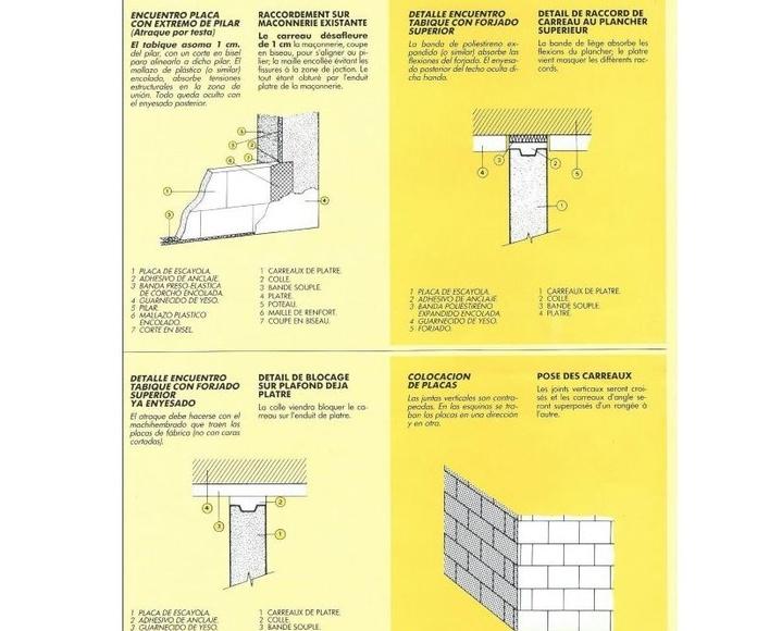Tabiques prefabricados de escayola Tabifork: Servicios de Implac