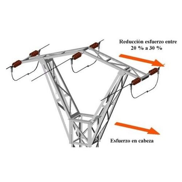 Torres para líneas eléctricas de distribución: Productos  de Postemel