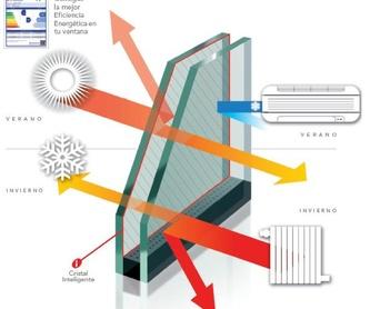 Aluminio y pvc: Productos y servicios de Alusan López