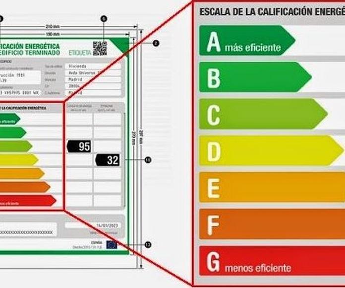 Certificados de Eficiencia Energética: Servicios de AD7 Estudio