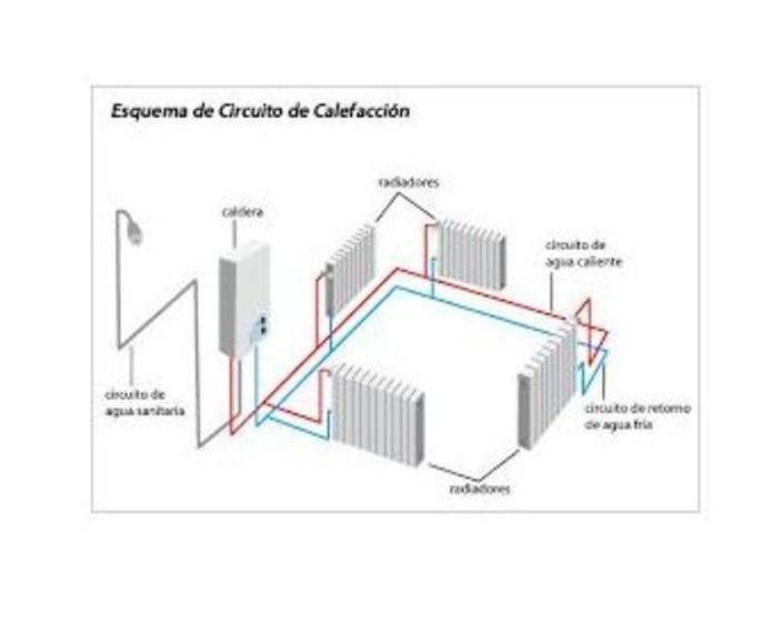Calefacción: Servicios de Instalaciones Gaspar y Joaquín