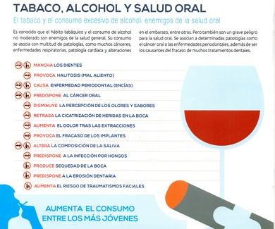TABACO, ALCOHOL Y SALUD ORAL.