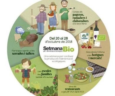 Acercar a la población a la producción y alimentación ecológica
