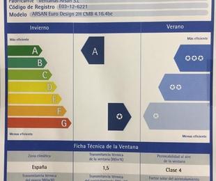 FICHA DE EFICIENCIA ENERGÉTICA DE LA VENTANA